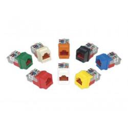 Panduit NetKey Category 5e and 5 UTP Jack Modules - Modul - RJ-45